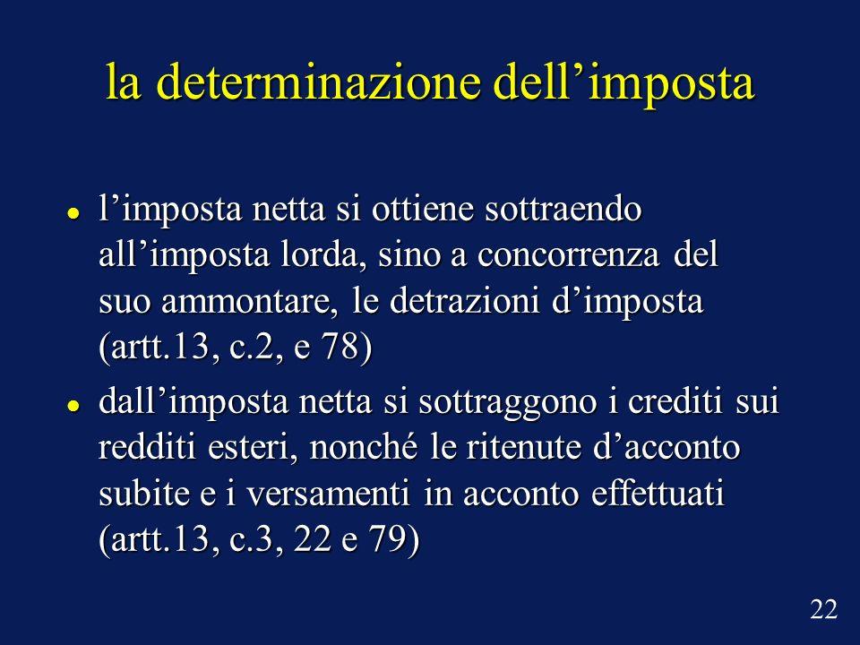 la determinazione dellimposta limposta netta si ottiene sottraendo allimposta lorda, sino a concorrenza del suo ammontare, le detrazioni dimposta (artt.13, c.2, e 78) limposta netta si ottiene sottraendo allimposta lorda, sino a concorrenza del suo ammontare, le detrazioni dimposta (artt.13, c.2, e 78) dallimposta netta si sottraggono i crediti sui redditi esteri, nonché le ritenute dacconto subite e i versamenti in acconto effettuati (artt.13, c.3, 22 e 79) dallimposta netta si sottraggono i crediti sui redditi esteri, nonché le ritenute dacconto subite e i versamenti in acconto effettuati (artt.13, c.3, 22 e 79) 22