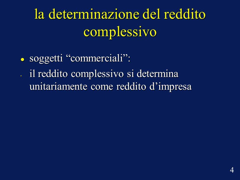 la determinazione del reddito complessivo soggetti commerciali: soggetti commerciali: il reddito complessivo si determina unitariamente come reddito dimpresa il reddito complessivo si determina unitariamente come reddito dimpresa 4
