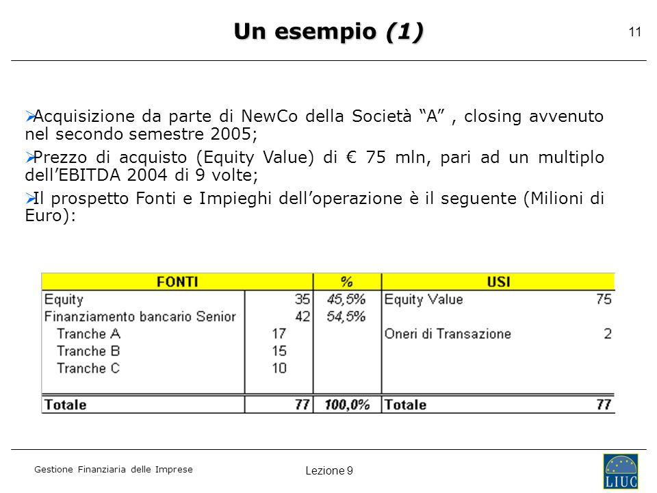 Lezione 9 Gestione Finanziaria delle Imprese 11 Acquisizione da parte di NewCo della Società A, closing avvenuto nel secondo semestre 2005; Prezzo di