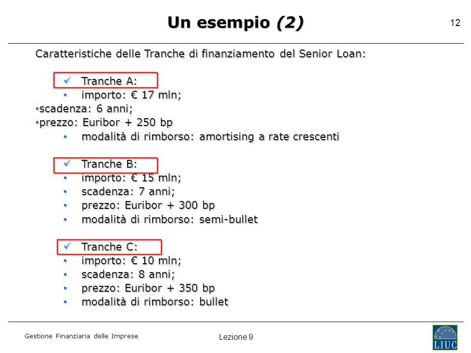Lezione 9 Gestione Finanziaria delle Imprese 12 Caratteristiche delle Tranche di finanziamento del Senior Loan: Tranche A: Tranche A: importo: 17 mln;