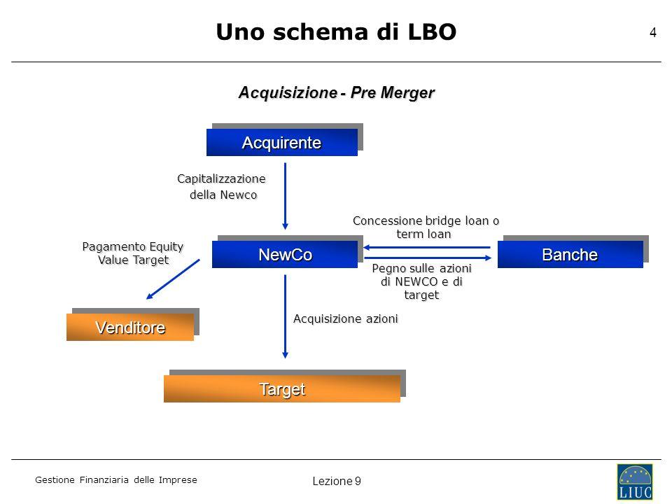 Lezione 9 Gestione Finanziaria delle Imprese 4 AcquirenteAcquirente NewCoNewCo TargetTarget BancheBanche Capitalizzazione della Newco della Newco Acqu