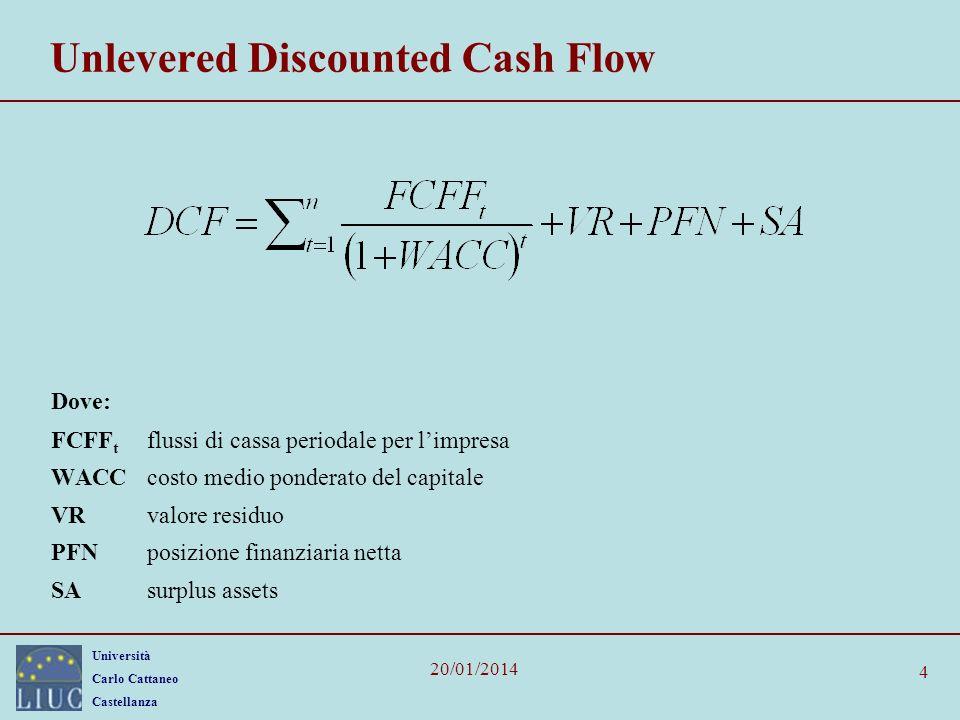 Università Carlo Cattaneo Castellanza 20/01/2014 4 Unlevered Discounted Cash Flow Dove: FCFF t flussi di cassa periodale per limpresa WACCcosto medio ponderato del capitale VRvalore residuo PFNposizione finanziaria netta SAsurplus assets