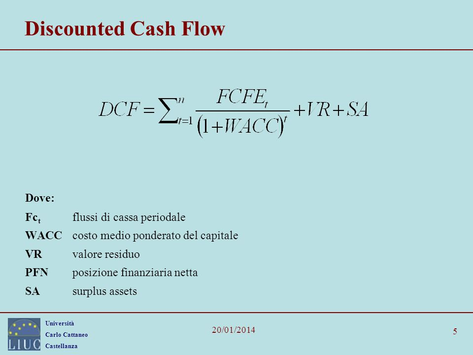 Università Carlo Cattaneo Castellanza 20/01/2014 5 Discounted Cash Flow Dove: Fc t flussi di cassa periodale WACCcosto medio ponderato del capitale VRvalore residuo PFNposizione finanziaria netta SAsurplus assets