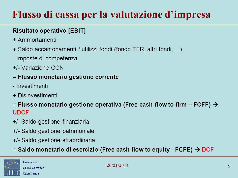 Università Carlo Cattaneo Castellanza 20/01/2014 7 Posizione Finanziaria Netta e Surplus Assets POSIZIONE FINANZIARIA NETTA È equivalente alla sommatoria delle attività e delle passività finanziarie (onerose) presenti in azienda alla data della valutazione.