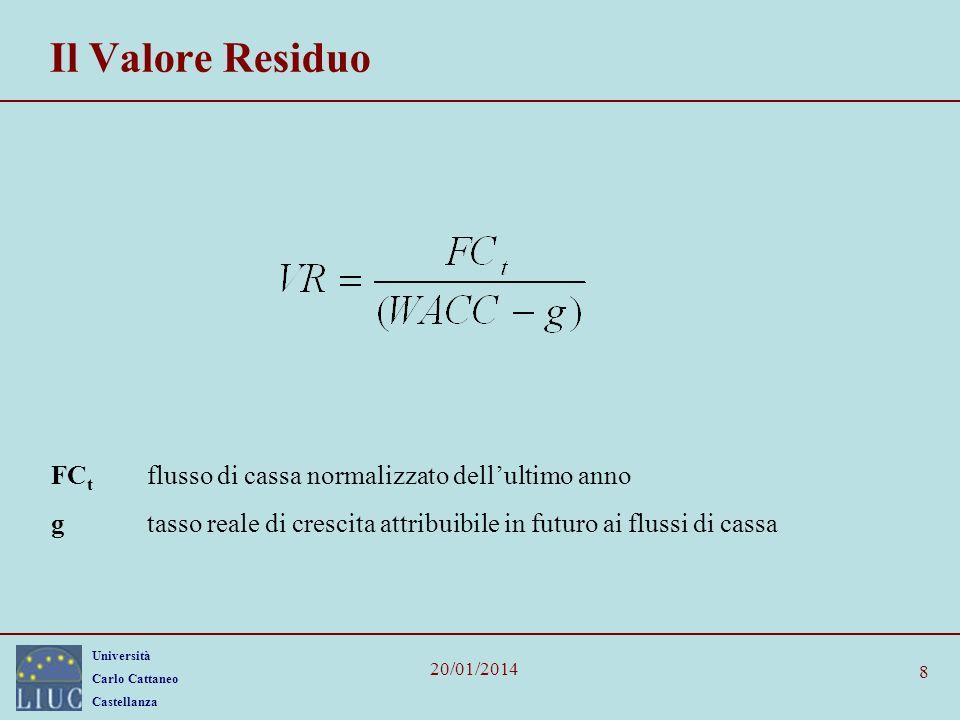 Università Carlo Cattaneo Castellanza 20/01/2014 8 Il Valore Residuo FC t flusso di cassa normalizzato dellultimo anno gtasso reale di crescita attribuibile in futuro ai flussi di cassa