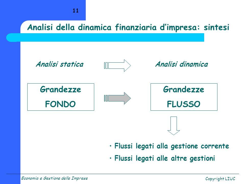 Economia e Gestione delle Imprese Copyright LIUC 11 Analisi staticaAnalisi dinamica Grandezze FONDO Grandezze FLUSSO Flussi legati alla gestione corrente Flussi legati alle altre gestioni Analisi della dinamica finanziaria dimpresa: sintesi