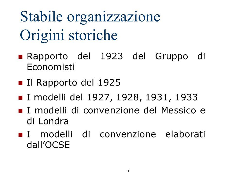 1 Stabile organizzazione Origini storiche Rapporto del 1923 del Gruppo di Economisti Il Rapporto del 1925 I modelli del 1927, 1928, 1931, 1933 I model