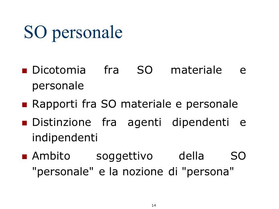 14 SO personale Dicotomia fra SO materiale e personale Rapporti fra SO materiale e personale Distinzione fra agenti dipendenti e indipendenti Ambito s