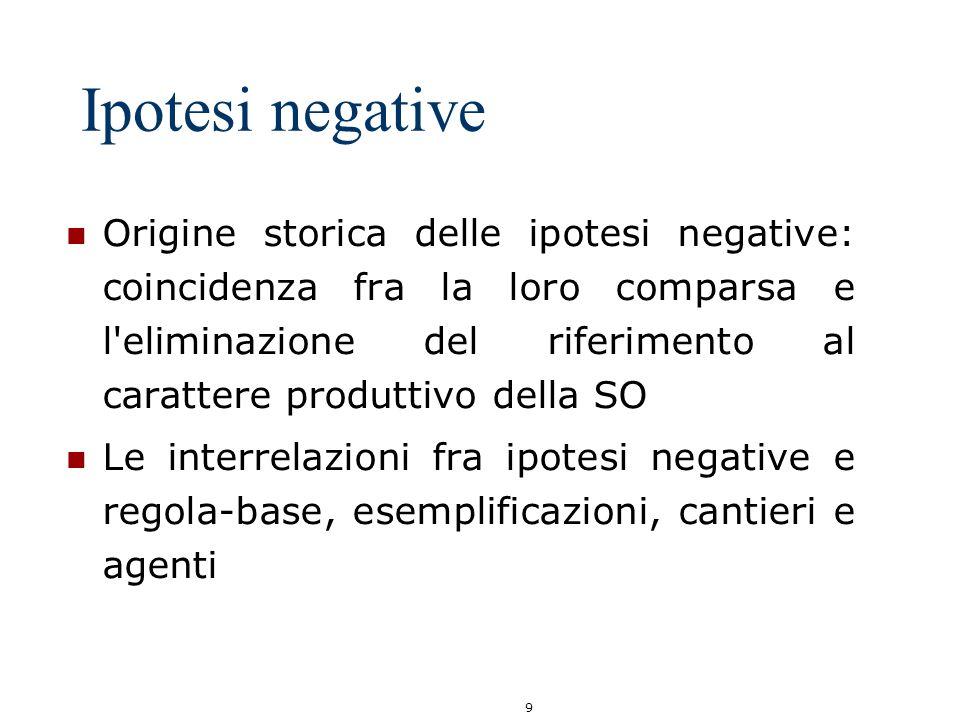 9 Ipotesi negative Origine storica delle ipotesi negative: coincidenza fra la loro comparsa e l'eliminazione del riferimento al carattere produttivo d