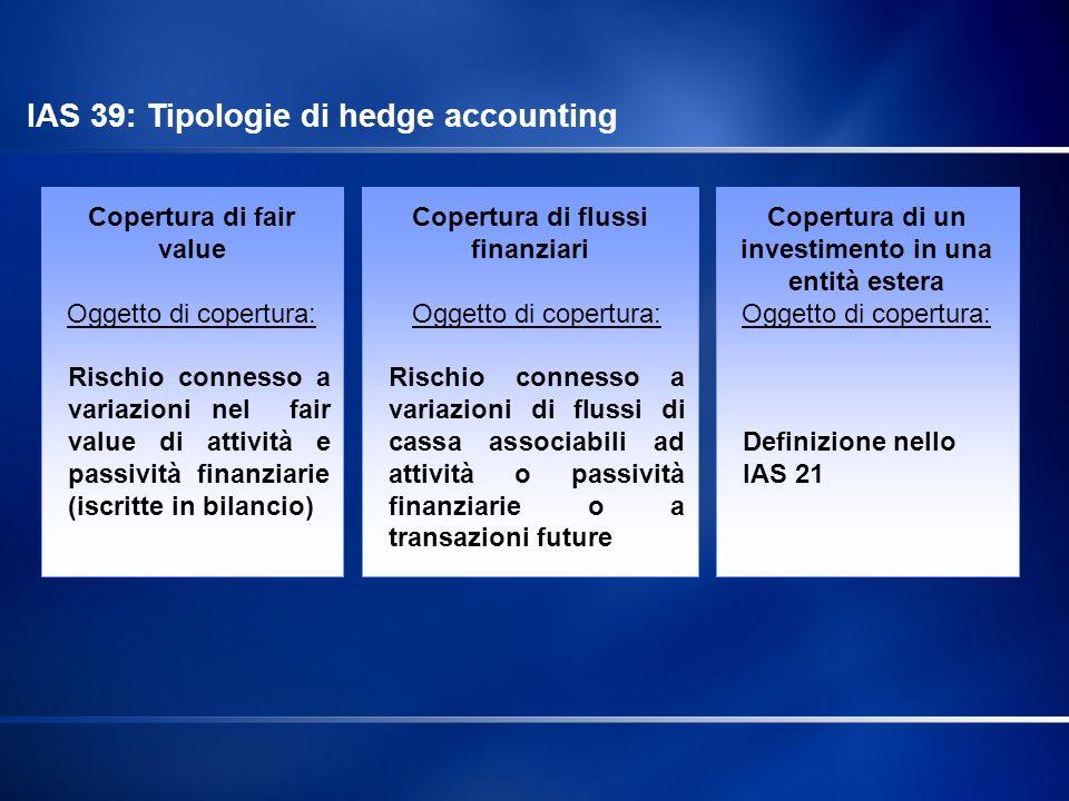 Copertura di fair value Oggetto di copertura: Rischio connesso a variazioni nel fair value di attività e passività finanziarie (iscritte in bilancio)