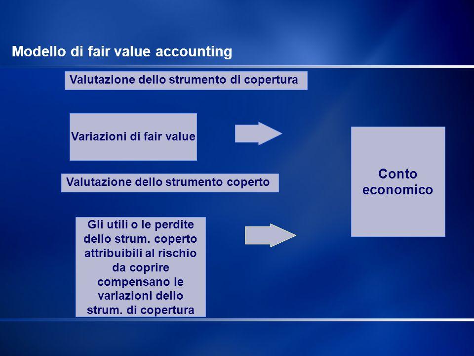 Variazioni di fair value Valutazione dello strumento di copertura Valutazione dello strumento coperto Gli utili o le perdite dello strum. coperto attr