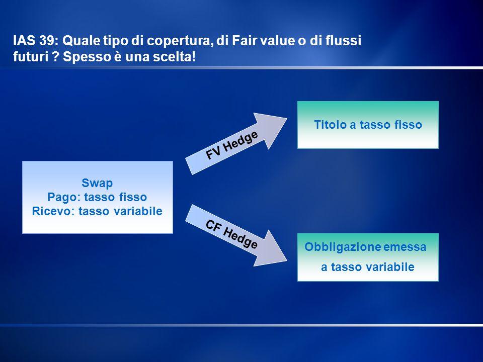 IAS 39: Quale tipo di copertura, di Fair value o di flussi futuri ? Spesso è una scelta! Titolo a tasso fisso Obbligazione emessa a tasso variabile CF