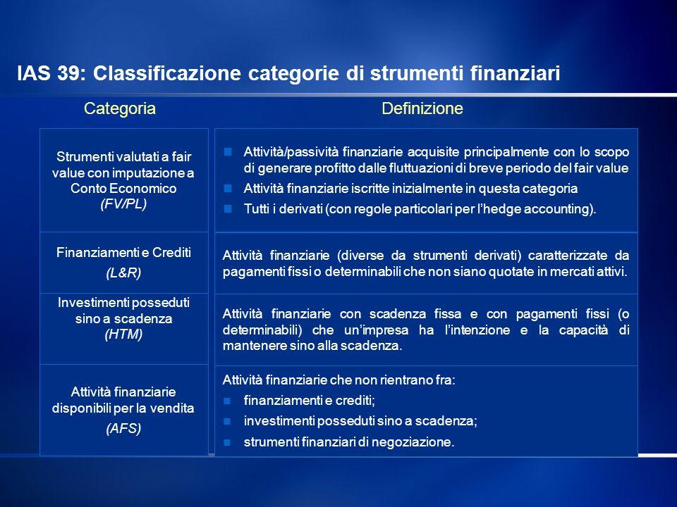 IAS 39: Classificazione Logiche di classificazione iniziale: ATTIVITA Amortised cost Fair value no si Mantenuti con finalità di trading nel breve periodo o inizialmente classificati come FV/PL Si tratta di crediti e finanziamenti Si ha lintento e la capacità di mantenerli sino a scadenza si no FV P/L AFS L&R HTM