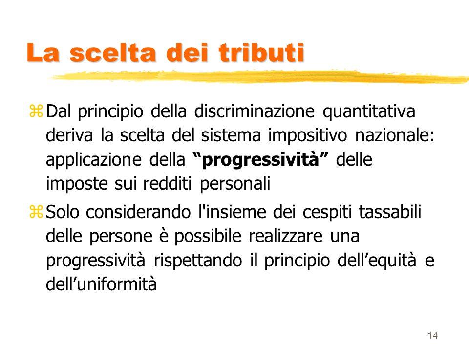 14 La scelta dei tributi zDal principio della discriminazione quantitativa deriva la scelta del sistema impositivo nazionale: applicazione della progr