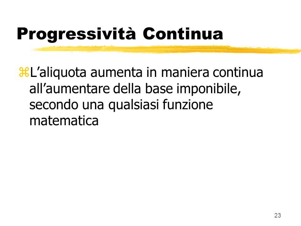 23 Progressività Continua zLaliquota aumenta in maniera continua allaumentare della base imponibile, secondo una qualsiasi funzione matematica