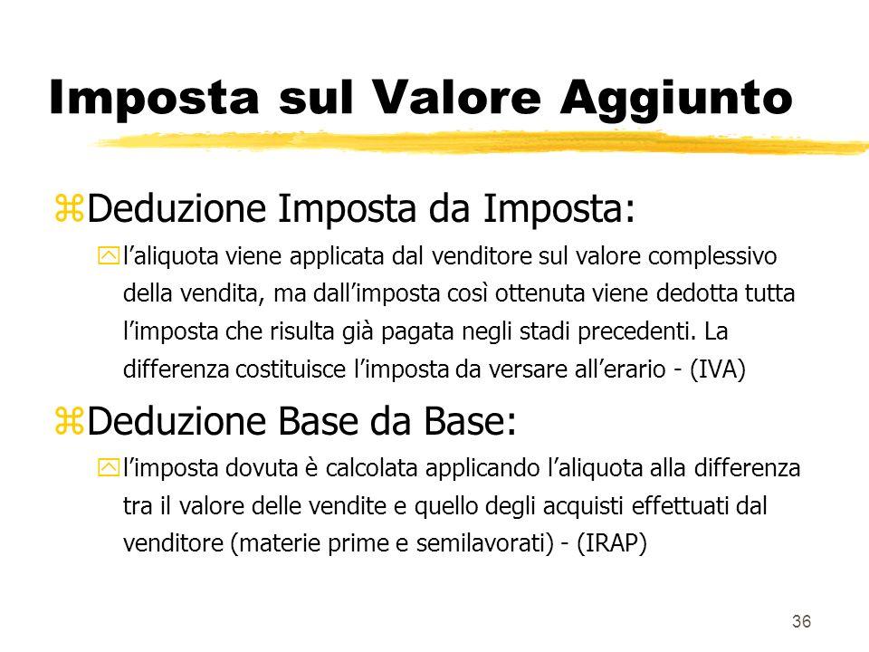 36 Imposta sul Valore Aggiunto zDeduzione Imposta da Imposta: ylaliquota viene applicata dal venditore sul valore complessivo della vendita, ma dallim