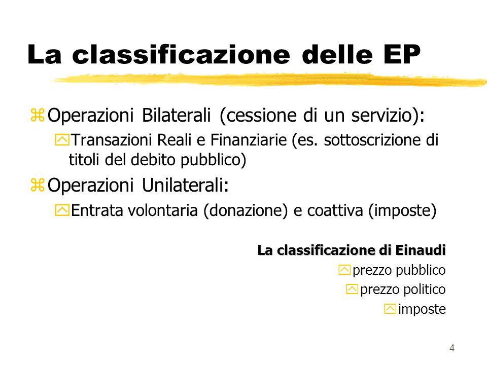 4 La classificazione delle EP zOperazioni Bilaterali (cessione di un servizio): yTransazioni Reali e Finanziarie (es. sottoscrizione di titoli del deb