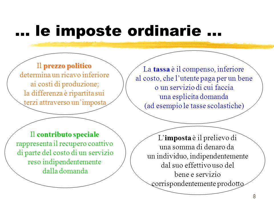 8 prezzo politico Il prezzo politico determina un ricavo inferiore ai costi di produzione; la differenza è ripartita sui terzi attraverso unimposta co