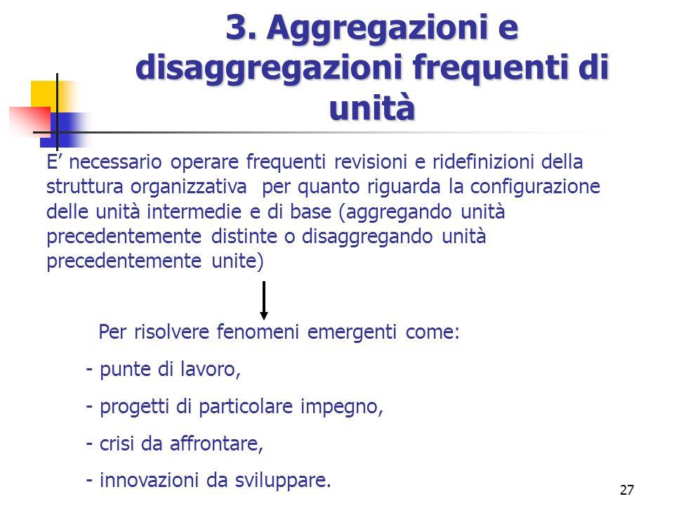 26 riducono le barriere orizzontali interne al nucleo operativo e alla linea manageriale intermedia Team di lavoro Team di integrazione Management tea