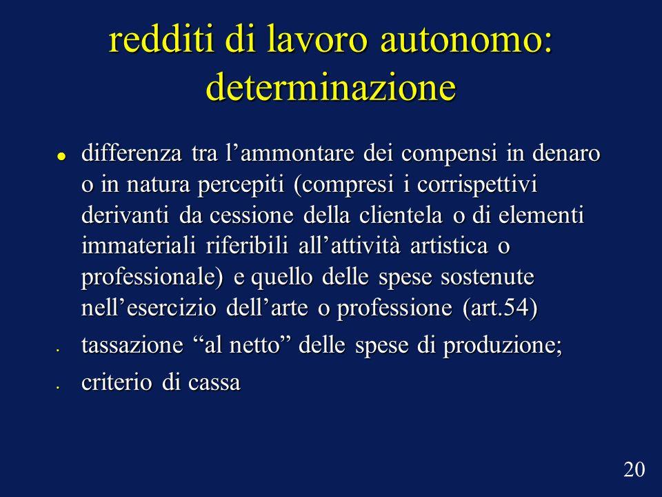 redditi di lavoro autonomo: determinazione differenza tra lammontare dei compensi in denaro o in natura percepiti (compresi i corrispettivi derivanti