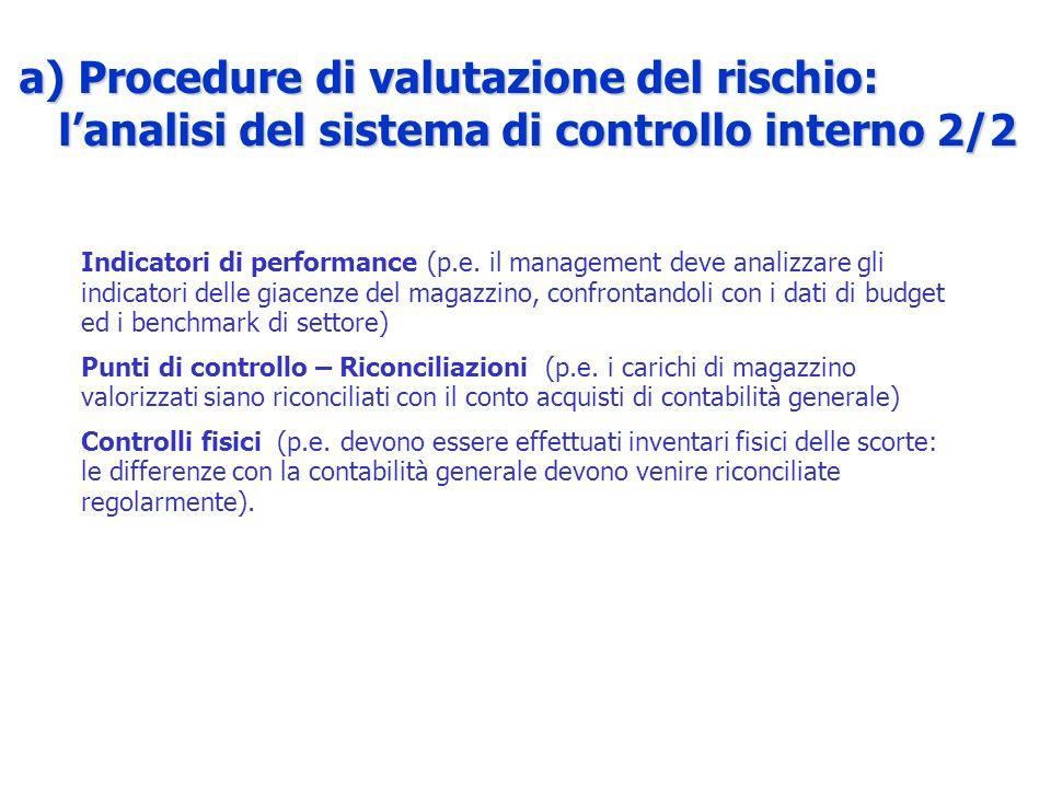 a) Procedure di valutazione del rischio: lanalisi del sistema di controllo interno 2/2 Indicatori di performance (p.e. il management deve analizzare g