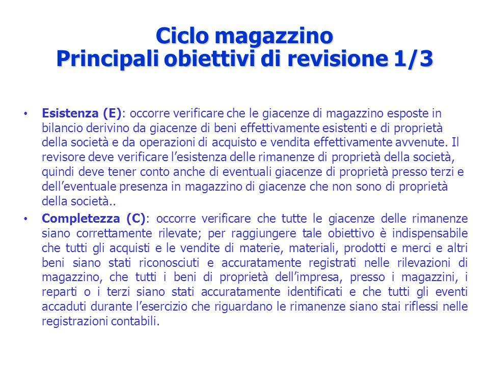 Ciclo magazzino Principali obiettivi di revisione 1/3 Esistenza (E): occorre verificare che le giacenze di magazzino esposte in bilancio derivino da g