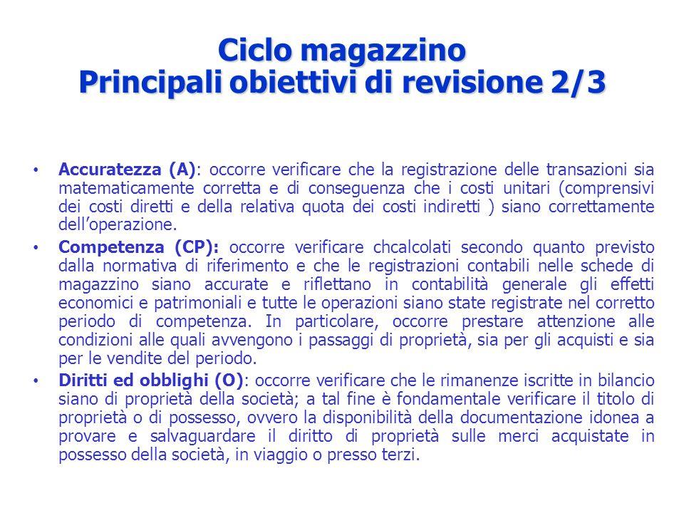 Ciclo magazzino Principali obiettivi di revisione 2/3 Accuratezza (A): occorre verificare che la registrazione delle transazioni sia matematicamente c