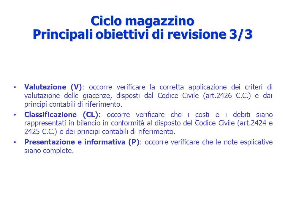 Ciclo magazzino Principali obiettivi di revisione 3/3 Valutazione (V): occorre verificare la corretta applicazione dei criteri di valutazione delle gi