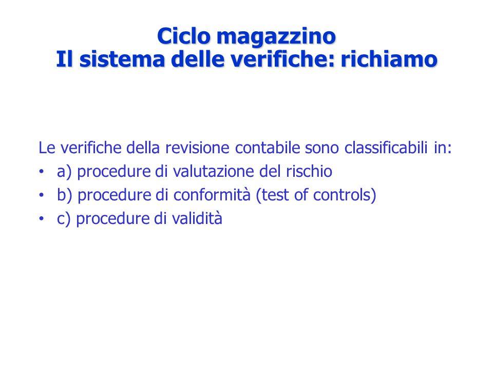 Ciclo magazzino Il sistema delle verifiche: richiamo Le verifiche della revisione contabile sono classificabili in: a) procedure di valutazione del ri