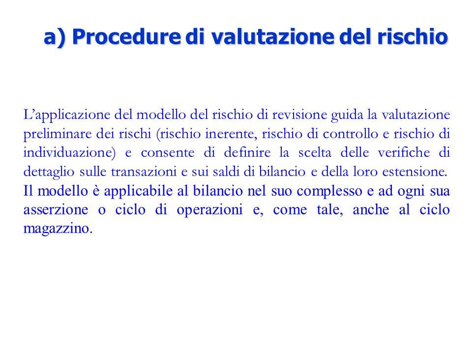 a) Procedure di valutazione del rischio Lapplicazione del modello del rischio di revisione guida la valutazione preliminare dei rischi (rischio ineren