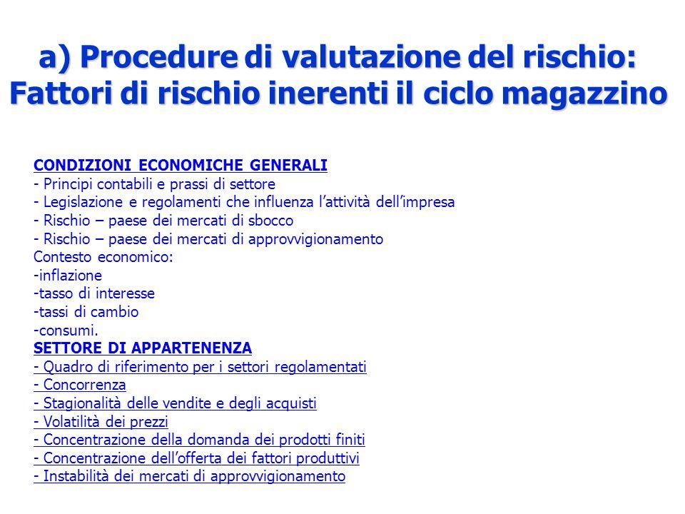 a) Procedure di valutazione del rischio: Fattori di rischio inerenti il ciclo magazzino CONDIZIONI ECONOMICHE GENERALI - Principi contabili e prassi d