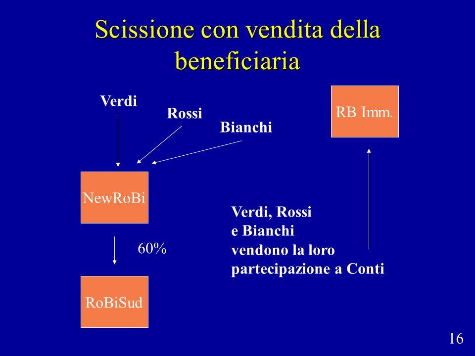 Scissione con vendita della beneficiaria 60% NewRoBi RoBiSud 16 Rossi Bianchi Verdi RB Imm. Verdi, Rossi e Bianchi vendono la loro partecipazione a Co