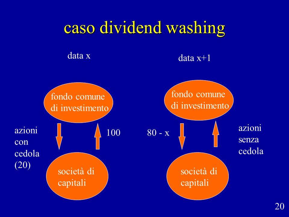caso dividend washing data x data x+1 società di capitali fondo comune di investimento azioni con cedola (20) 100 società di capitali fondo comune di