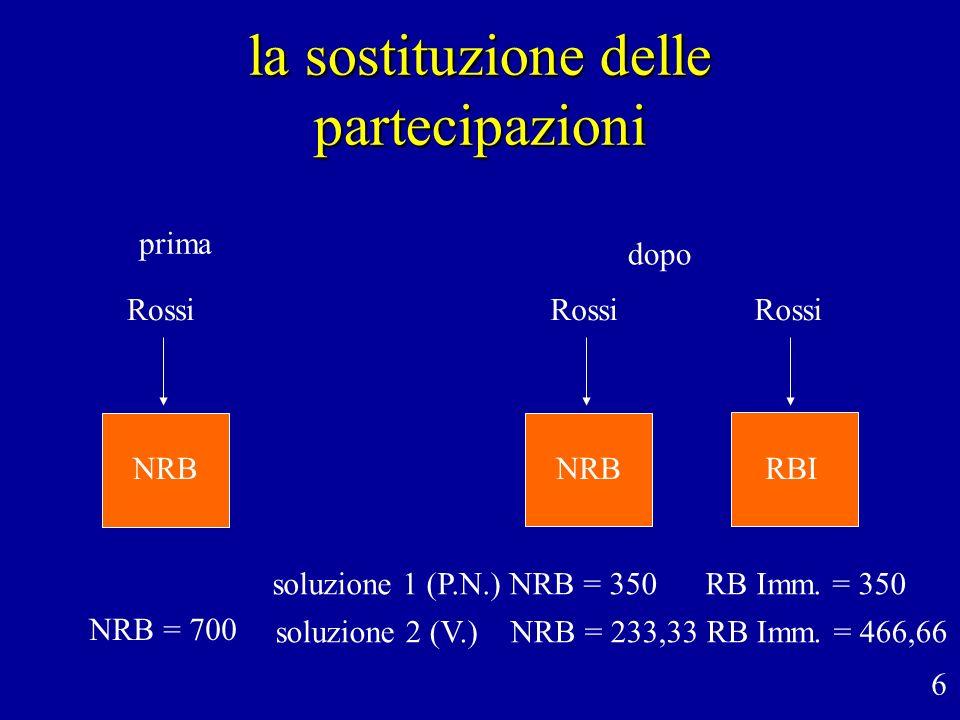 la sostituzione delle partecipazioni prima dopo Rossi NRB soluzione 1 (P.N.) NRB = 350 RB Imm. = 350 soluzione 2 (V.) NRB = 233,33 RB Imm. = 466,66 NR