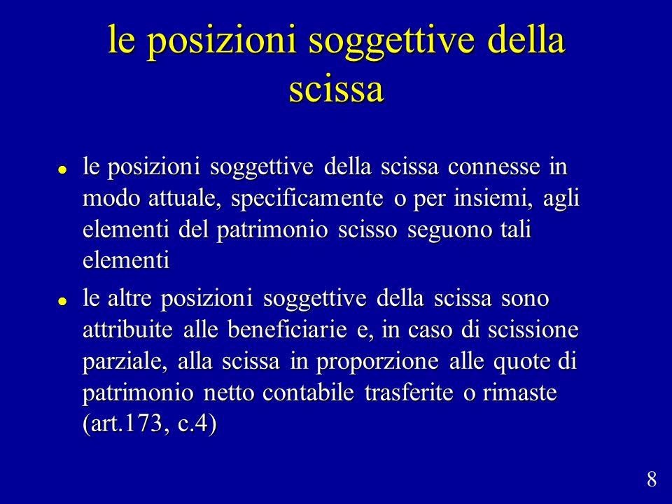 le posizioni soggettive della scissa le posizioni soggettive della scissa connesse in modo attuale, specificamente o per insiemi, agli elementi del pa