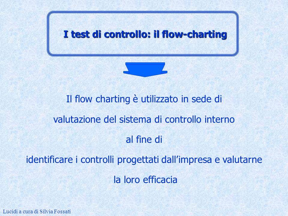 Consiste nella rappresentazione grafica di una serie di operazioni riguardanti un particolare processo aziendale, iil quale viene rappresentato attraverso la rilevazione dei vari cotto-processi nei quali si scompone.