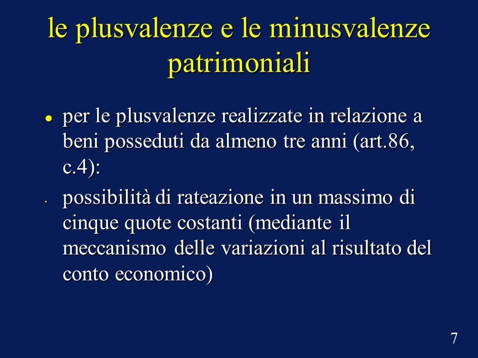 le plusvalenze e le minusvalenze patrimoniali ai fini dellires: non concorrono a formare il reddito per il 95% del loro ammontare le plusvalenze realizzate su partecipazioni societarie (c.d.