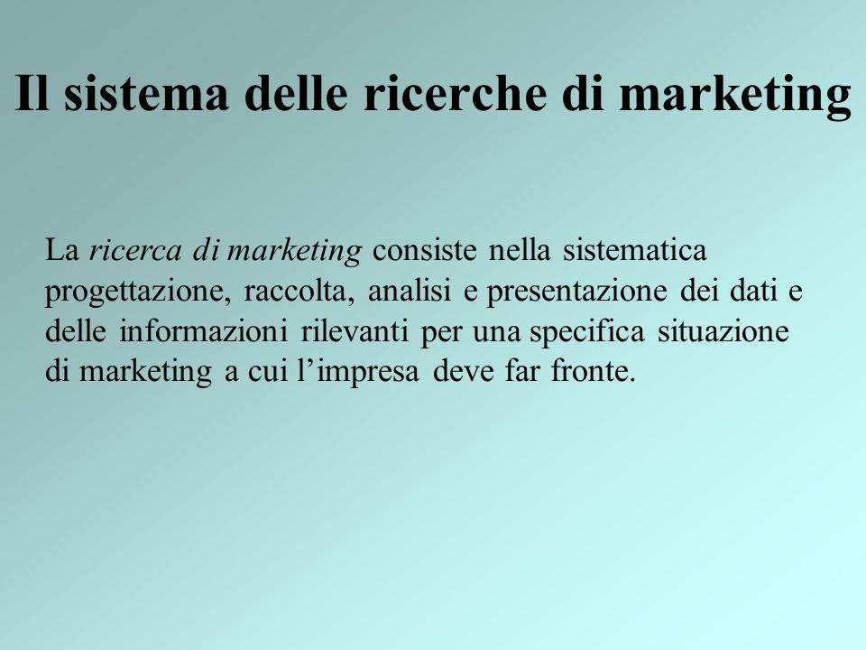 Il sistema delle ricerche di marketing La ricerca di marketing consiste nella sistematica progettazione, raccolta, analisi e presentazione dei dati e