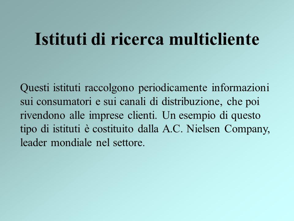 Istituti di ricerca multicliente Questi istituti raccolgono periodicamente informazioni sui consumatori e sui canali di distribuzione, che poi rivendo