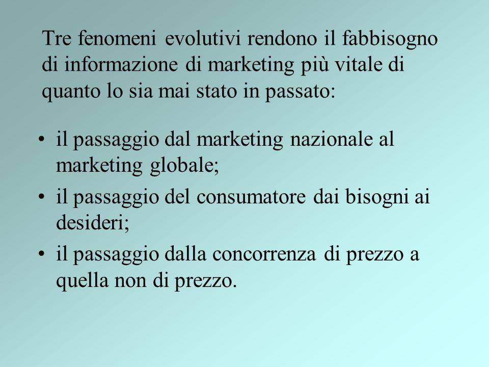 Tre fenomeni evolutivi rendono il fabbisogno di informazione di marketing più vitale di quanto lo sia mai stato in passato: il passaggio dal marketing