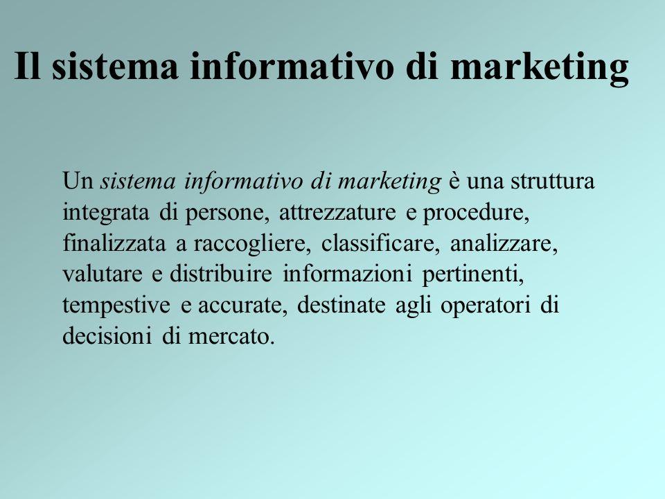 Il sistema informativo di marketing Un sistema informativo di marketing è una struttura integrata di persone, attrezzature e procedure, finalizzata a