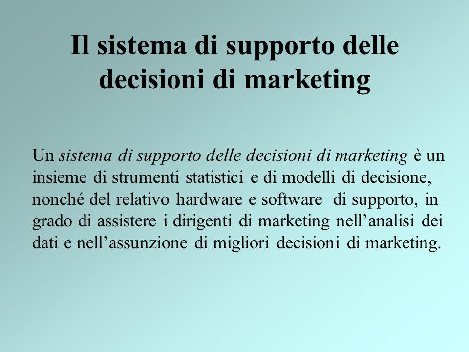 Il sistema di supporto delle decisioni di marketing Un sistema di supporto delle decisioni di marketing è un insieme di strumenti statistici e di mode