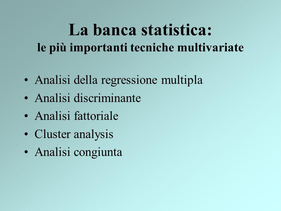 La banca statistica: le più importanti tecniche multivariate Analisi della regressione multipla Analisi discriminante Analisi fattoriale Cluster analy