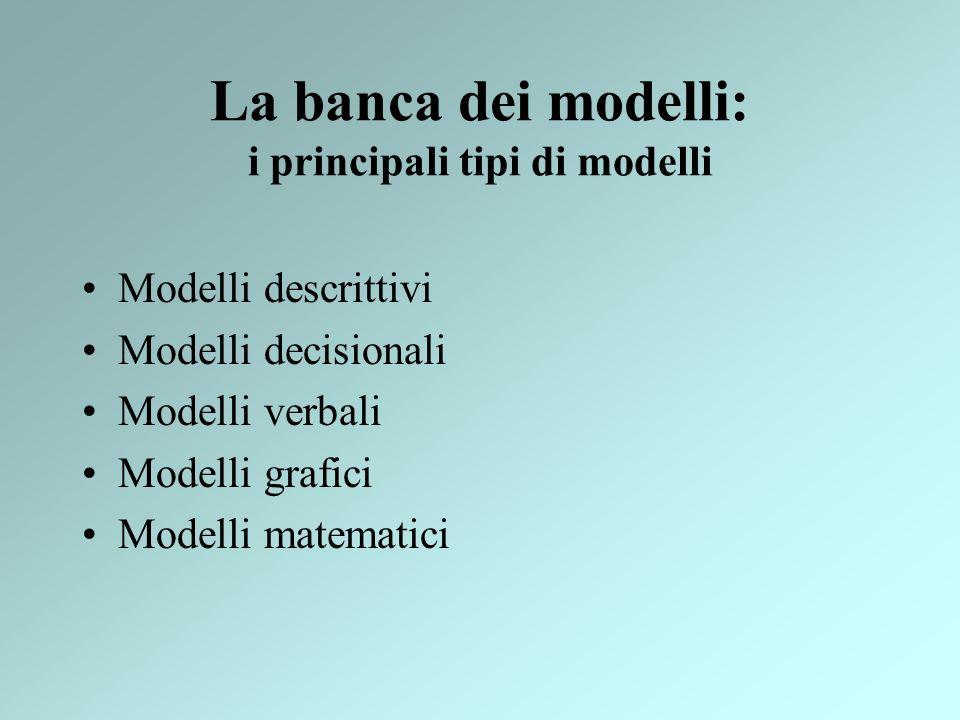 Modelli descrittivi Modelli decisionali Modelli verbali Modelli grafici Modelli matematici La banca dei modelli: i principali tipi di modelli