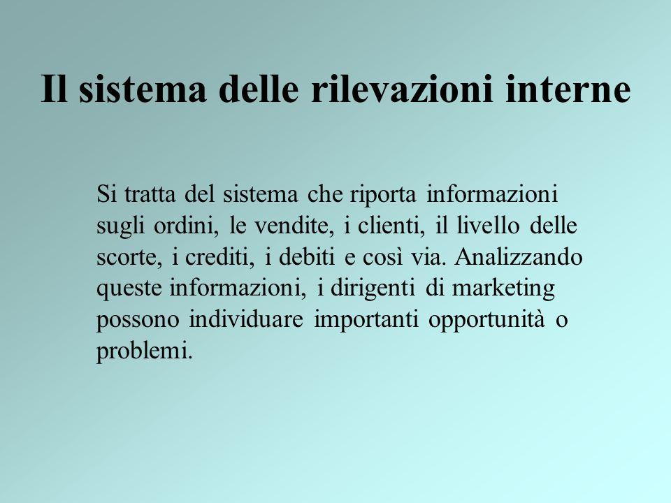 Il sistema delle rilevazioni interne Si tratta del sistema che riporta informazioni sugli ordini, le vendite, i clienti, il livello delle scorte, i cr