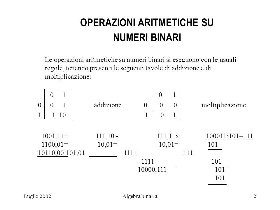 Luglio 2002Algebra binaria12 OPERAZIONI ARITMETICHE SU NUMERI BINARI 0 1 0 1 0 0 1 addizione 0 0 0 moltiplicazione 11 10 1 0 1 1001,11+ 111,10 - 111,1 x100011:101=111 1100,01= 10,01= 10,01= 101 10110,00 101,01 1111 111 1111 101 10000,111 101 101 - Le operazioni aritmetiche su numeri binari si eseguono con le usuali regole, tenendo presenti le seguenti tavole di addizione e di moltiplicazione: