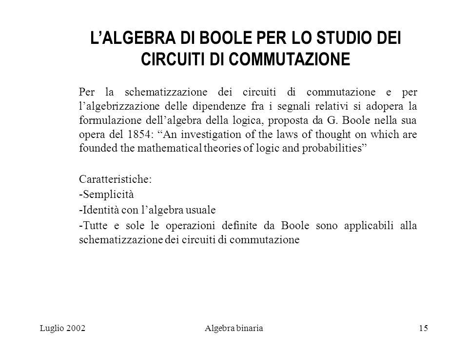 Luglio 2002Algebra binaria15 LALGEBRA DI BOOLE PER LO STUDIO DEI CIRCUITI DI COMMUTAZIONE Per la schematizzazione dei circuiti di commutazione e per l