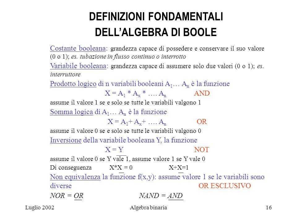 Luglio 2002Algebra binaria16 DEFINIZIONI FONDAMENTALI DELLALGEBRA DI BOOLE Costante booleana: grandezza capace di possedere e conservare il suo valore (0 o 1); es.