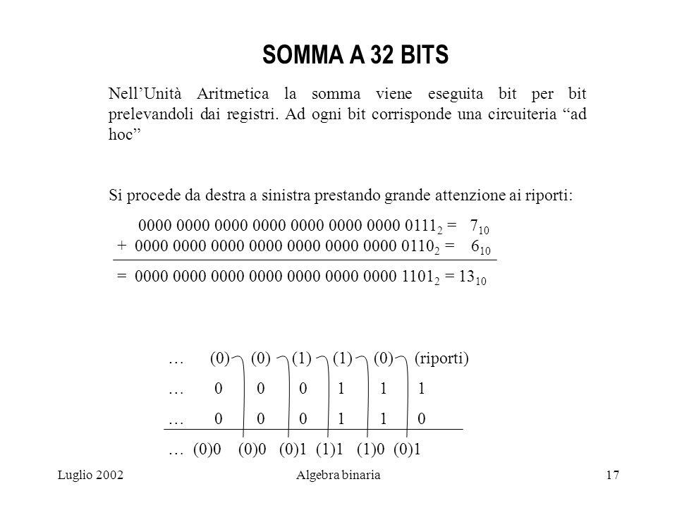 Luglio 2002Algebra binaria17 SOMMA A 32 BITS NellUnità Aritmetica la somma viene eseguita bit per bit prelevandoli dai registri. Ad ogni bit corrispon