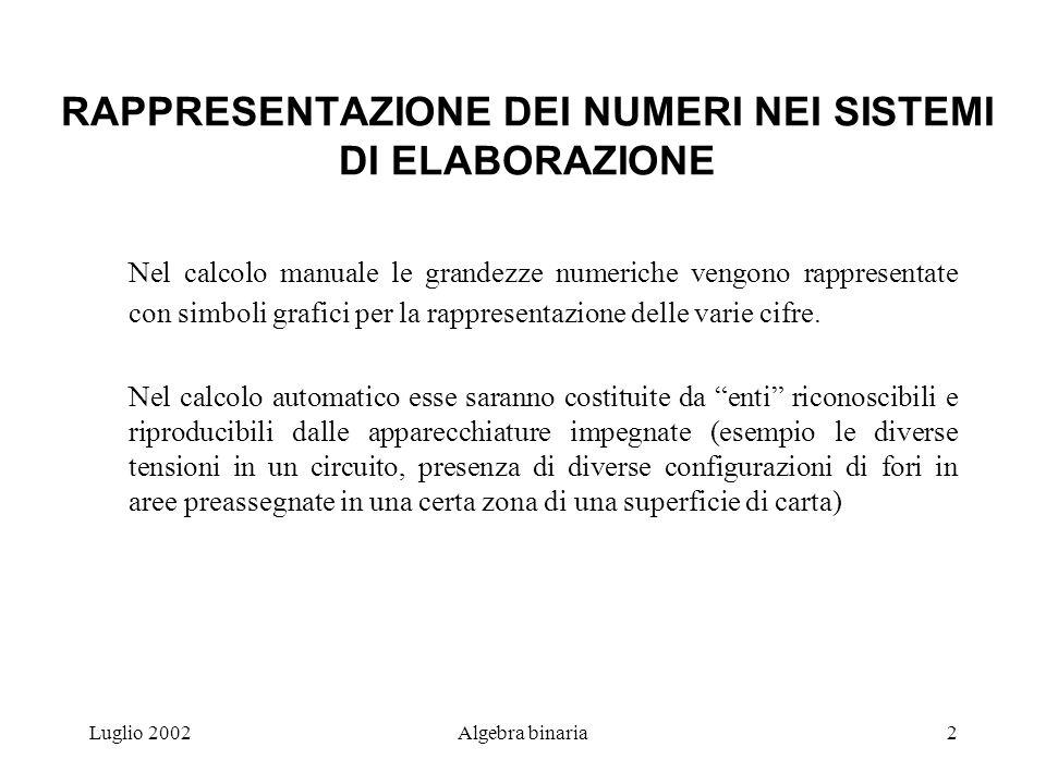Algebra binaria2 RAPPRESENTAZIONE DEI NUMERI NEI SISTEMI DI ELABORAZIONE Nel calcolo manuale le grandezze numeriche vengono rappresentate con simboli grafici per la rappresentazione delle varie cifre.